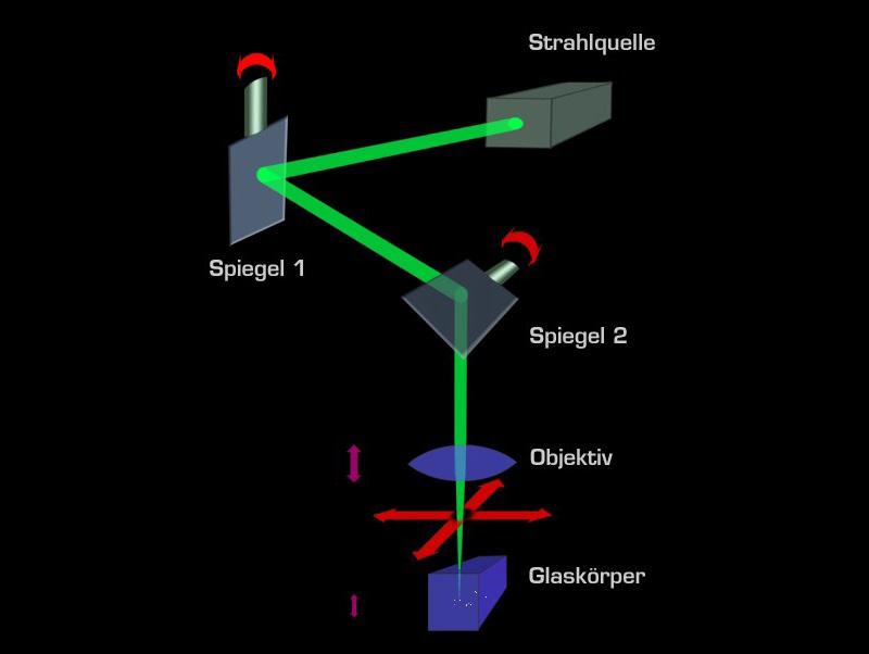 Geschenke-Glas-Laser
