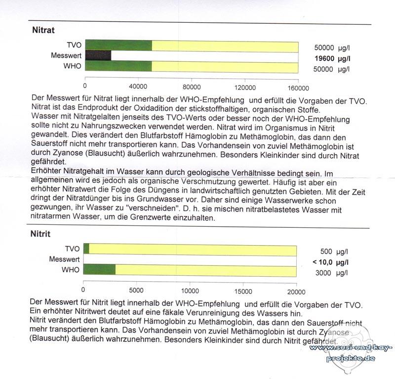 Leitungswasser-Analyse-Blatt-3